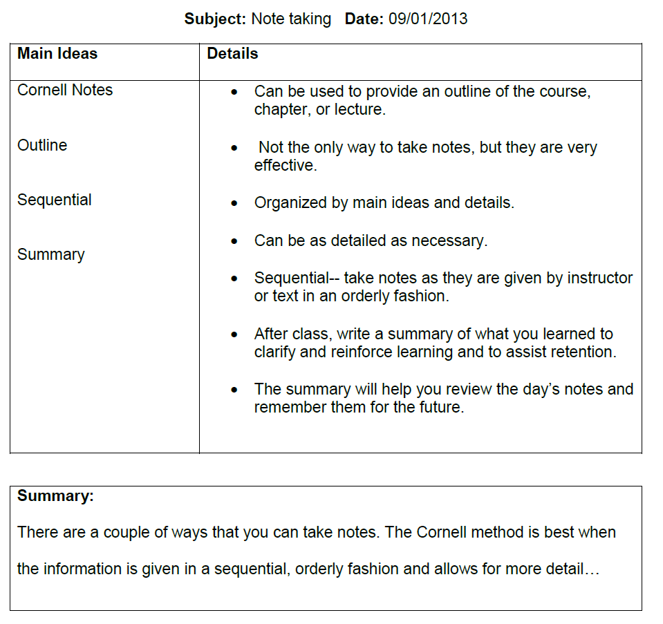 The Cornell Method Of Note Taking Virtual Learning Commons
